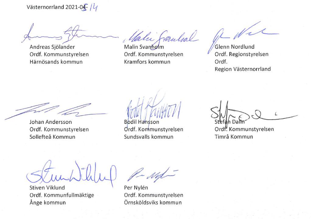 Underskrifter
